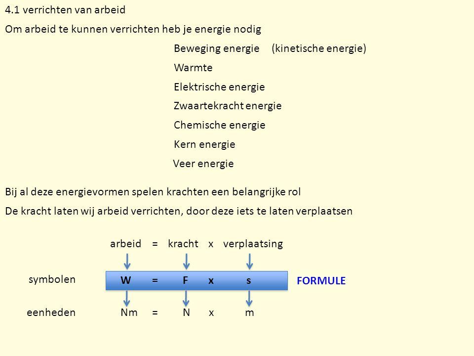 4.1 verrichten van arbeid Om arbeid te kunnen verrichten heb je energie nodig Beweging energie(kinetische energie) Warmte Elektrische energie Zwaartek