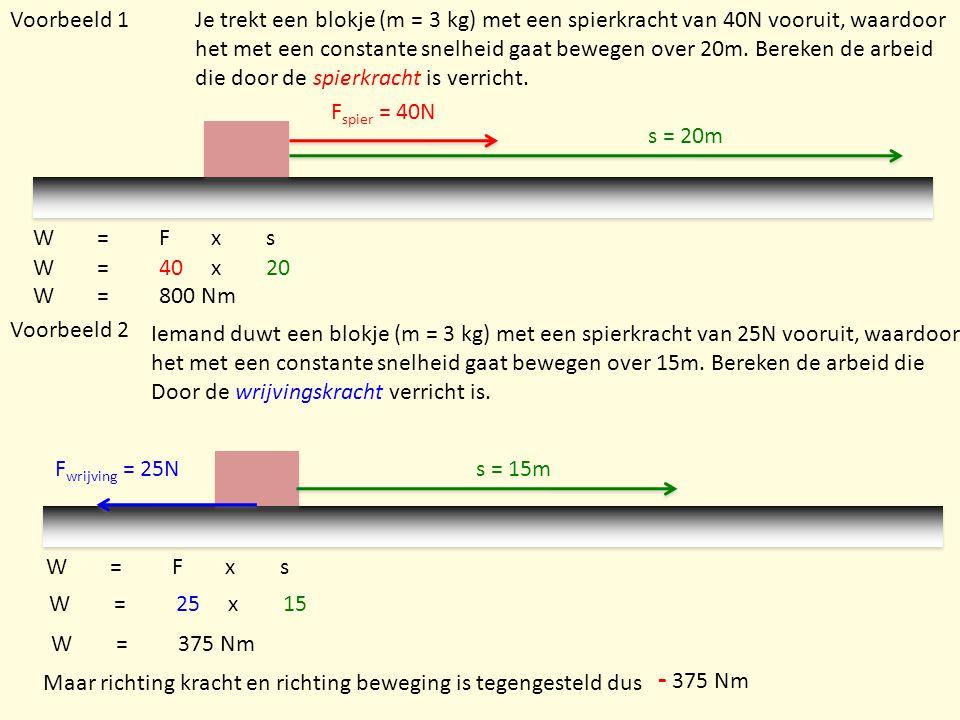 Voorbeeld 1Je trekt een blokje (m = 3 kg) met een spierkracht van 40N vooruit, waardoor het met een constante snelheid gaat bewegen over 20m. Bereken