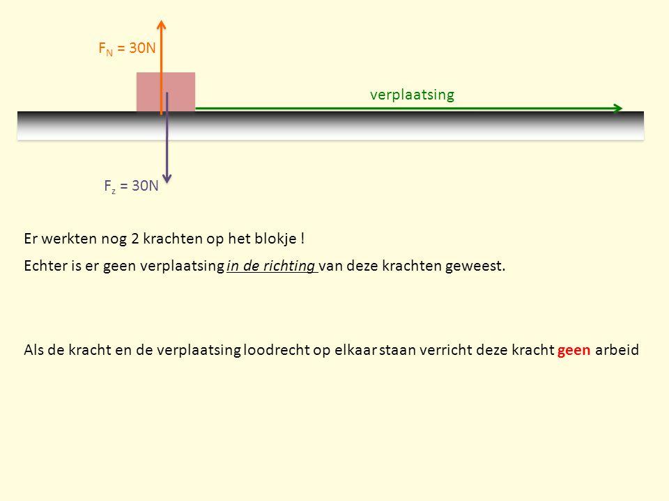 F z = 30N F N = 30N Er werkten nog 2 krachten op het blokje ! Echter is er geen verplaatsing in de richting van deze krachten geweest. Als de kracht e