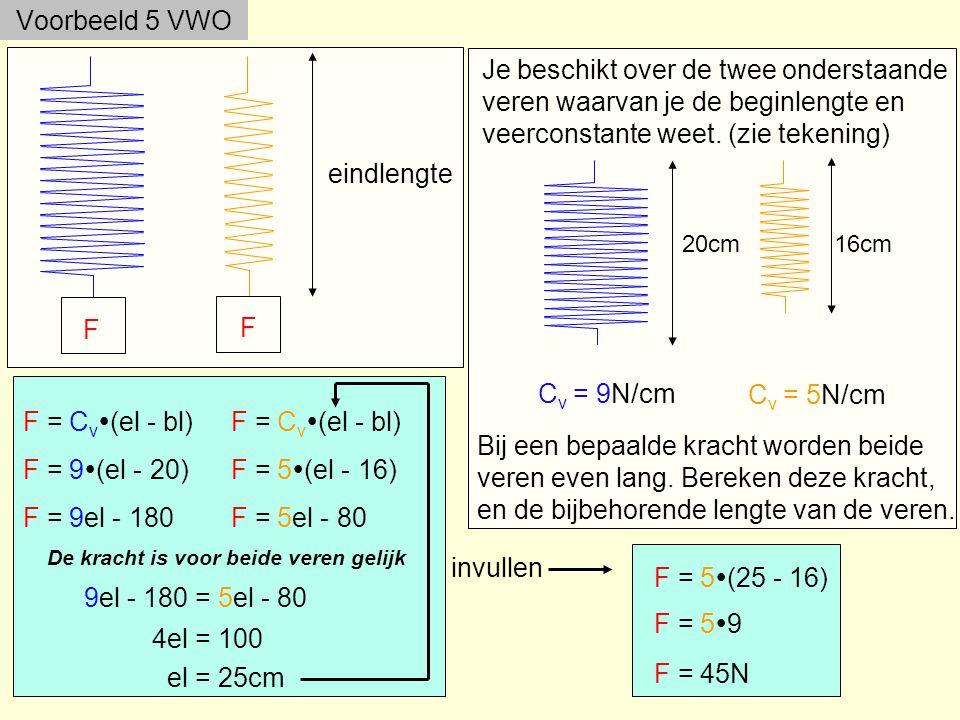Voorbeeld 5 VWO F = C v  (el - bl) F F = 9  (el - 20) F = 9el - 180 F = 5  (el - 16) F = 5el - 80 20cm C v = 9N/cm 16cm C v = 5N/cm 9el - 180 = 5el - 80 4el = 100 el = 25cm invullen F = 5  (25 - 16) F = 5  9 F = 45N Bij een bepaalde kracht worden beide veren even lang.
