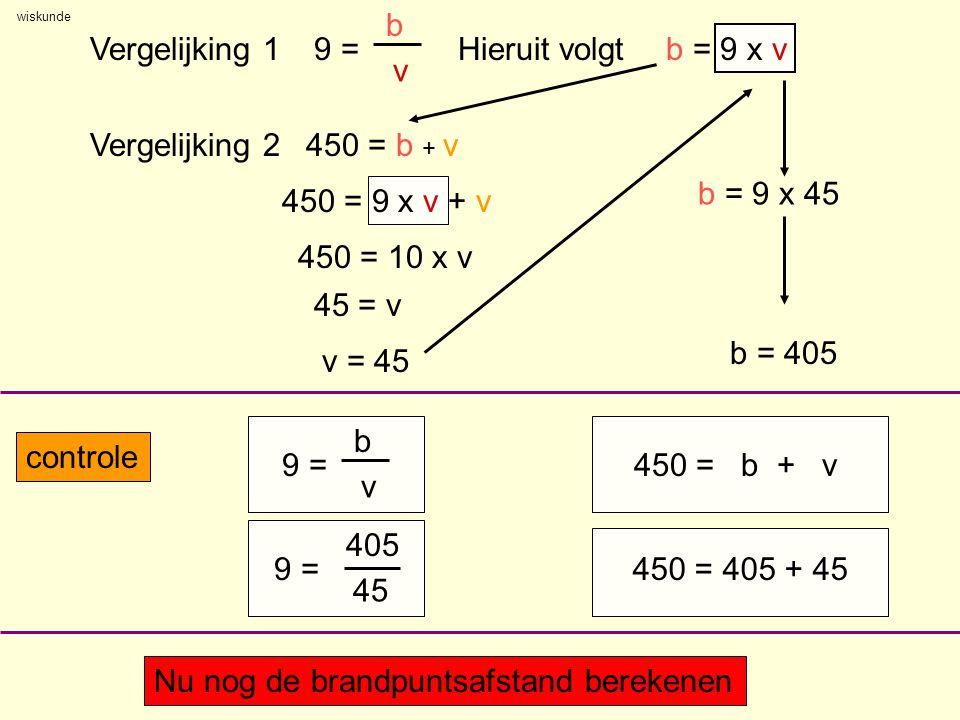 wiskunde Vergelijking 19 = b v Vergelijking 2 Hieruit volgtb = 9 x v 450 = 9 x v + v 450 = 10 x v 45 = v b = 9 x 45 b = 405 v = 45 450 = 405 + 45 9 = 405 45 450 = b + v 9 = b v controle Nu nog de brandpuntsafstand berekenen