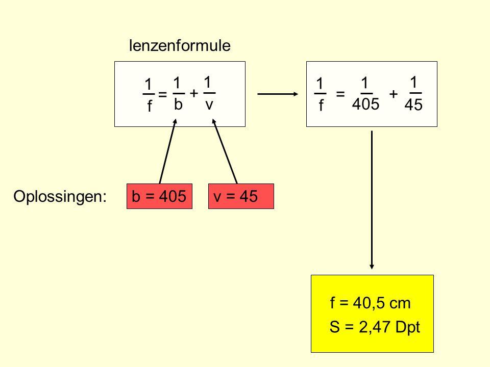 1 f 1 b 1 v = + b = 405 1 f 1 405 1 45 =+ lenzenformule Oplossingen: v = 45 f = 40,5 cm S = 2,47 Dpt
