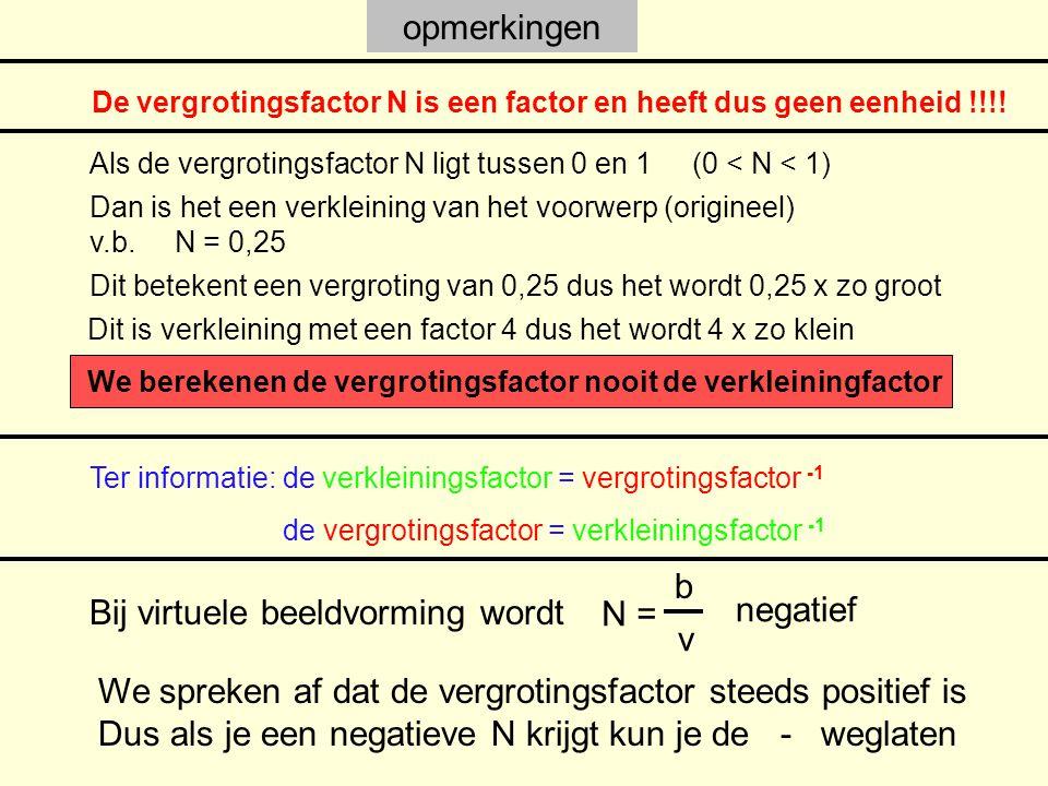 opmerkingen Als de vergrotingsfactor N ligt tussen 0 en 1 (0 < N < 1) Dan is het een verkleining van het voorwerp (origineel) v.b.