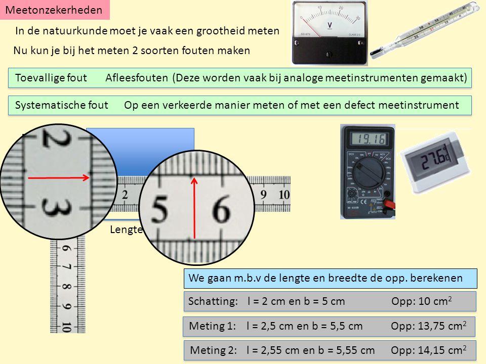 Meetonzekerheden In de natuurkunde moet je vaak een grootheid meten Nu kun je bij het meten 2 soorten fouten maken Toevallige fout Systematische fout