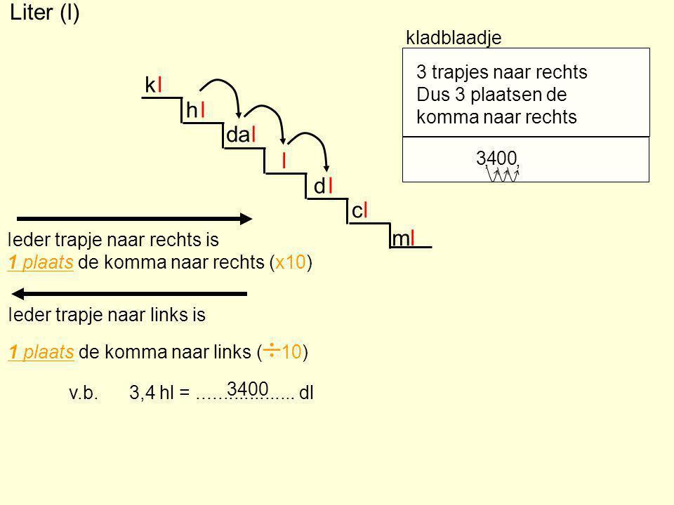 m d c da h k l l l l l l l Ieder trapje naar rechts is 1 plaats de komma naar rechts (x10) Ieder trapje naar links is 1 plaats de komma naar links (  10) v.b.