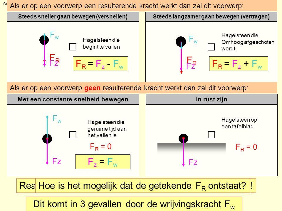 In rust zijn Hagelsteen op een tafelblad F R = 0 Fz normaalkracht Hier is geen wrijvingskracht Hier duwt het vlak tegen de korrel.