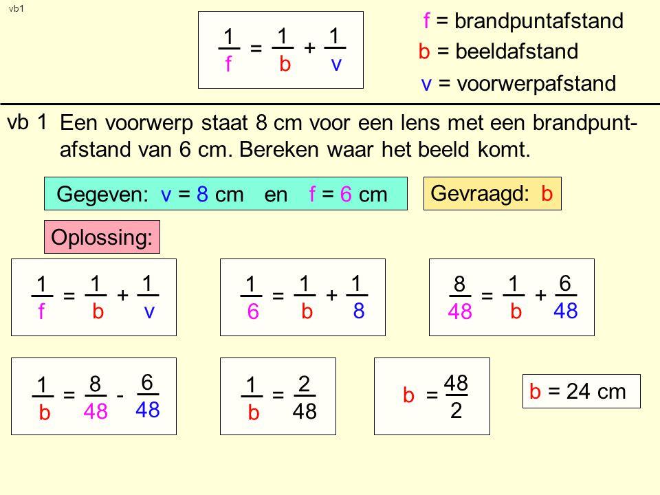 vb1 1 f = 1 b + 1 v f = brandpuntafstand b = beeldafstand v = voorwerpafstand vb 1 Een voorwerp staat 8 cm voor een lens met een brandpunt- afstand va