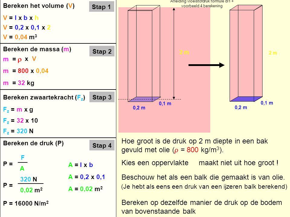 Hoe groot is de druk op 2 m diepte in een bak gevuld met olie (  = 800 kg/m 3 ). Stap 1 Bereken het volume (V) V = l x b x h V = 0,2 x 0,1 x 2 V = 0,