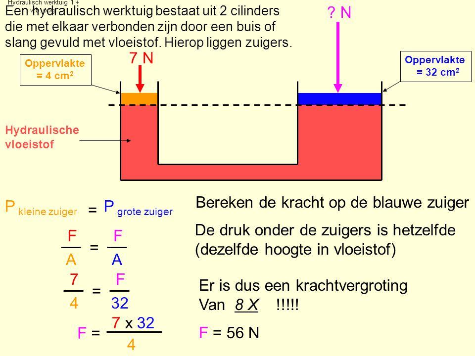 Hydraulisch werktuig 1 + v.b.opg.