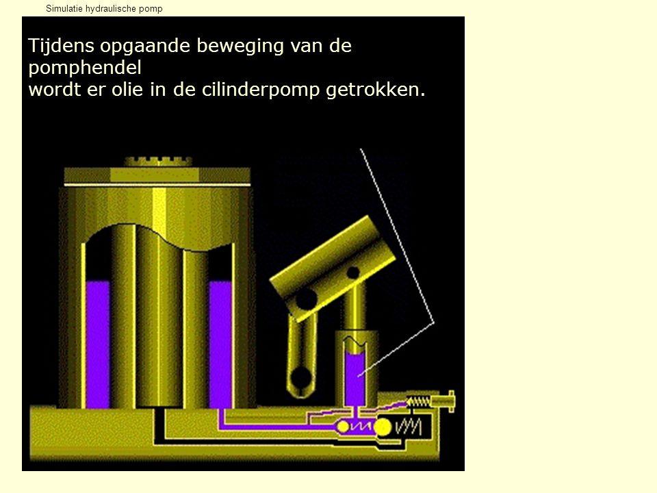 Tijdens opgaande beweging van de pomphendel wordt er olie in de cilinderpomp getrokken.