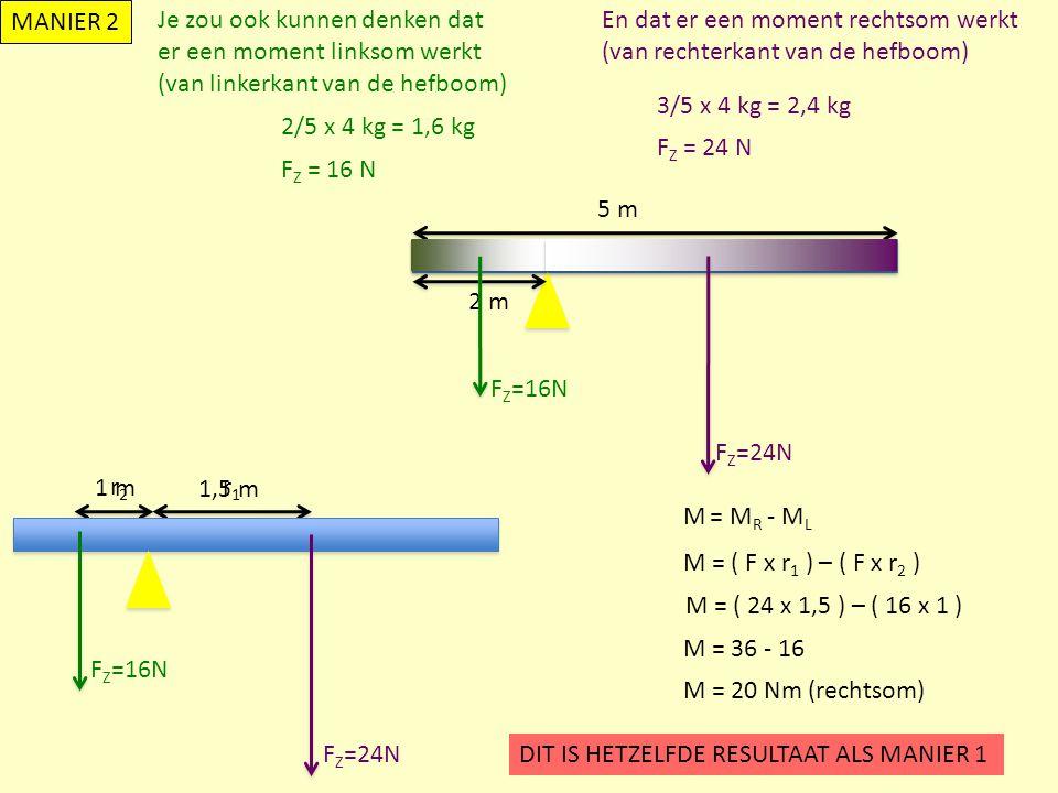 Je zou ook kunnen denken dat er een moment linksom werkt (van linkerkant van de hefboom) En dat er een moment rechtsom werkt (van rechterkant van de h