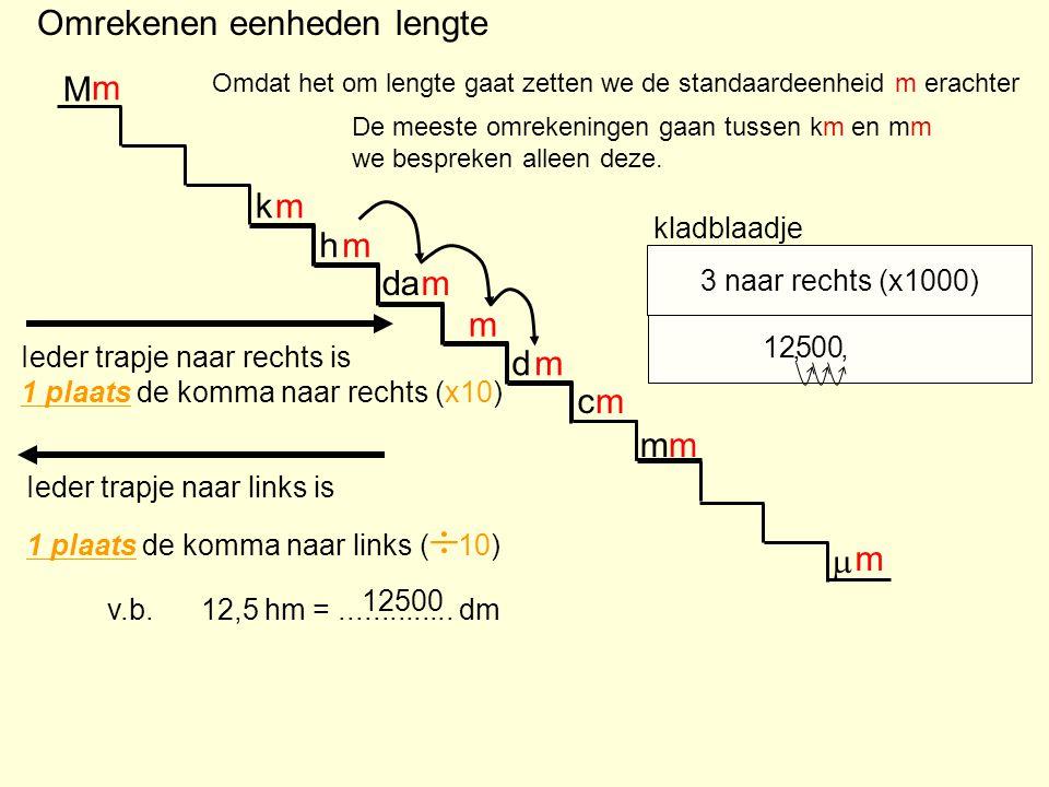 m d c da h k m m m m m m m Ieder trapje naar rechts is 1 plaats de komma naar rechts (x10) Ieder trapje naar links is 1 plaats de komma naar links (  10) v.b.
