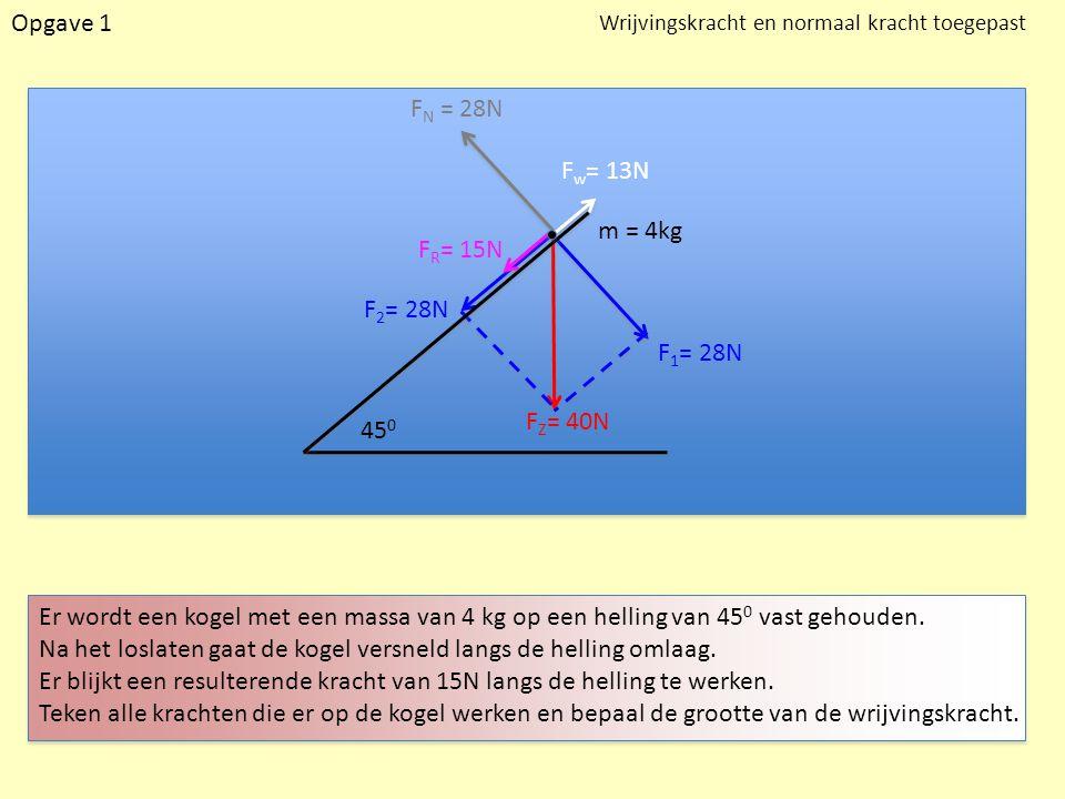 Wrijvingskracht en normaal kracht toegepast Opgave 1 F Z = 40N F 2 = 28N F N = 28N F 1 = 28N F R = 15N F w = 13N Er wordt een kogel met een massa van