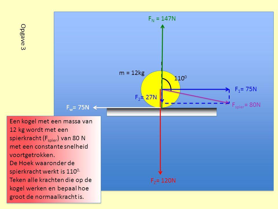 110 0 F spier = 80N m = 12kg F Z = 120N F 2 = 27N F N = 147N F 1 = 75N F w = 75N Opgave 3 Een kogel met een massa van 12 kg wordt met een spierkracht
