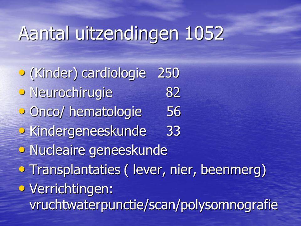 Aantal uitzendingen 1052 (Kinder) cardiologie 250 (Kinder) cardiologie 250 Neurochirugie 82 Neurochirugie 82 Onco/ hematologie 56 Onco/ hematologie 56