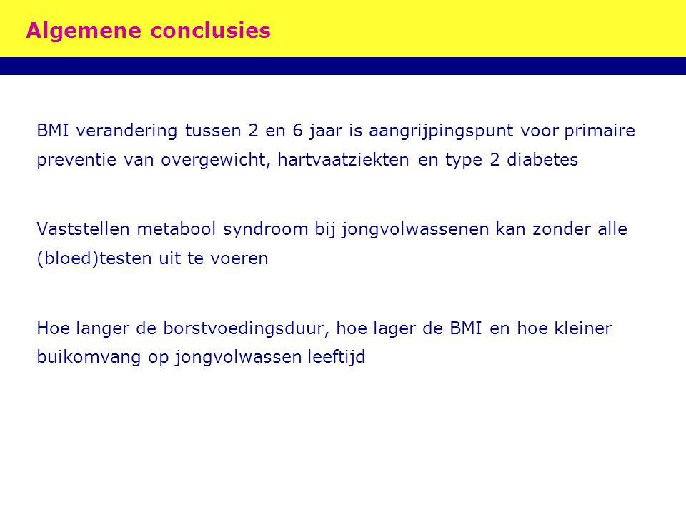 Algemene conclusies BMI verandering tussen 2 en 6 jaar is aangrijpingspunt voor primaire preventie van overgewicht, hartvaatziekten en type 2 diabetes