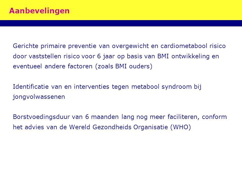Aanbevelingen Gerichte primaire preventie van overgewicht en cardiometabool risico door vaststellen risico voor 6 jaar op basis van BMI ontwikkeling e