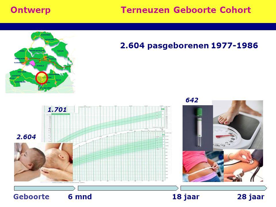 OntwerpTerneuzen Geboorte Cohort 2.604 pasgeborenen 1977-1986 Geboorte 6 mnd 18 jaar 28 jaar 642 2.604 1.701