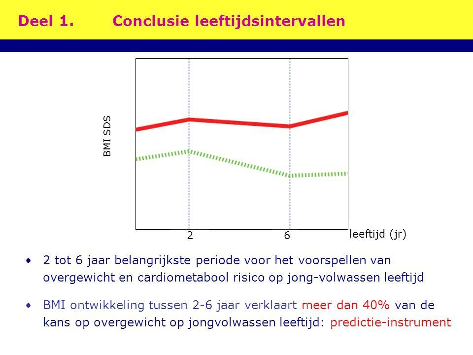 Deel 1.Conclusie leeftijdsintervallen 2 tot 6 jaar belangrijkste periode voor het voorspellen van overgewicht en cardiometabool risico op jong-volwass