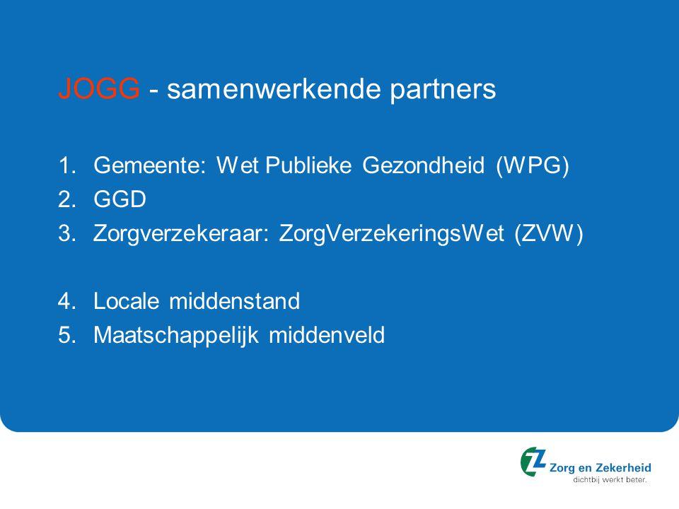 JOGG - samenwerkende partners 1.Gemeente: Wet Publieke Gezondheid (WPG) 2.GGD 3.Zorgverzekeraar: ZorgVerzekeringsWet (ZVW) 4.Locale middenstand 5.Maatschappelijk middenveld