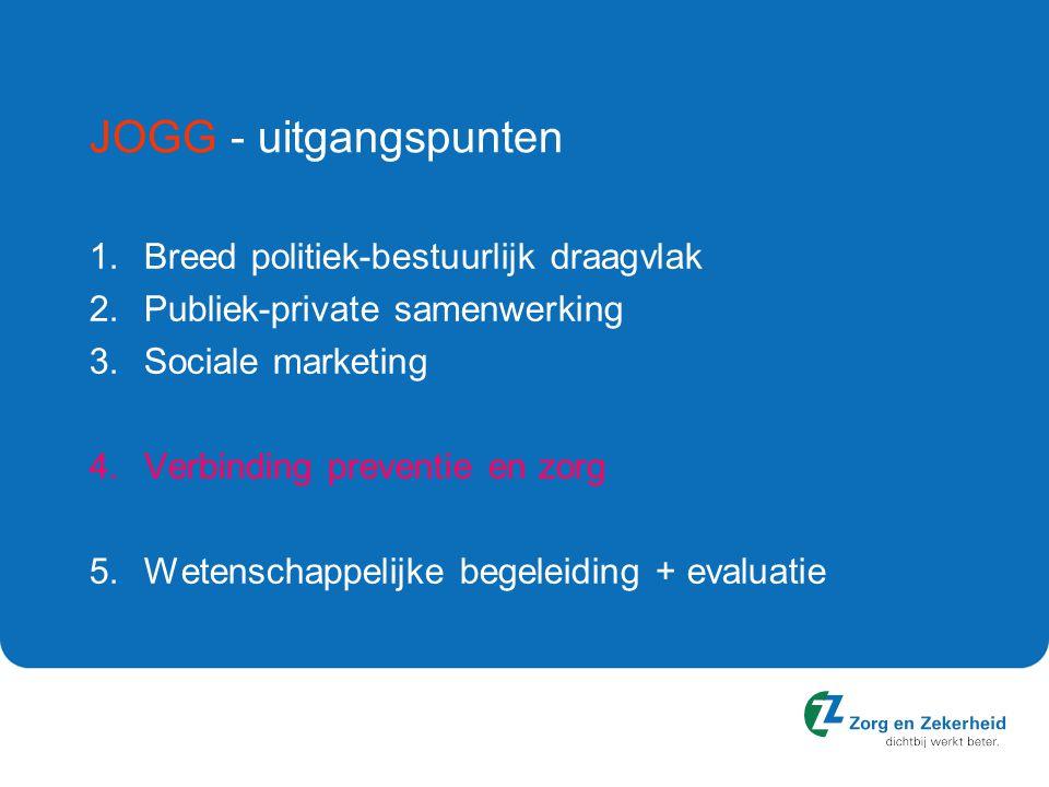 JOGG - uitgangspunten 1.Breed politiek-bestuurlijk draagvlak 2.Publiek-private samenwerking 3.Sociale marketing 4.Verbinding preventie en zorg 5.Wetenschappelijke begeleiding + evaluatie