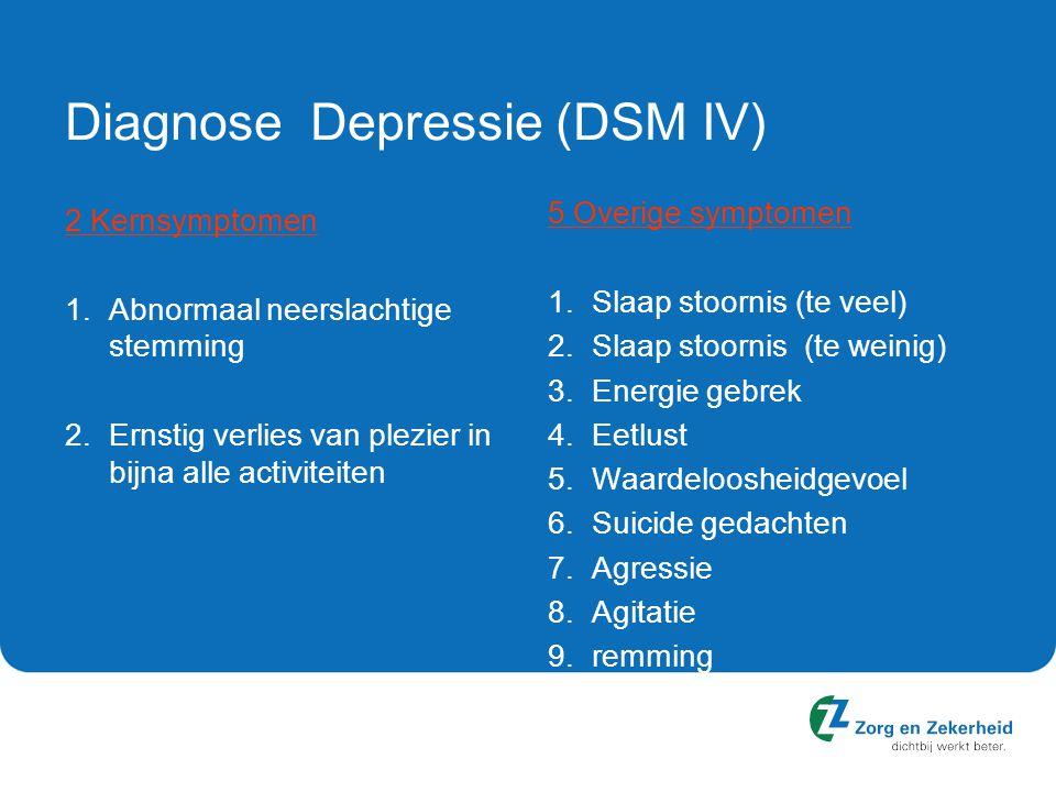 Diagnose Depressie (DSM IV) 2 Kernsymptomen 1.Abnormaal neerslachtige stemming 2.Ernstig verlies van plezier in bijna alle activiteiten 5 Overige symptomen 1.Slaap stoornis (te veel) 2.Slaap stoornis (te weinig) 3.Energie gebrek 4.Eetlust 5.Waardeloosheidgevoel 6.Suicide gedachten 7.Agressie 8.Agitatie 9.remming