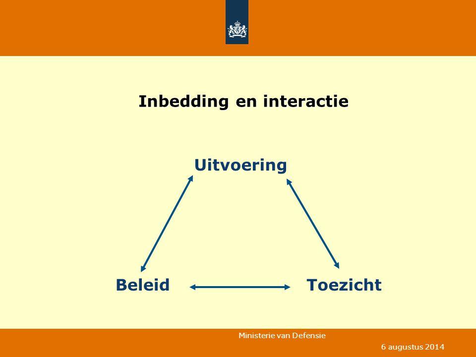 Ministerie van Defensie 6 augustus 2014 Beleid Uitvoering Toezicht Inbedding en interactie