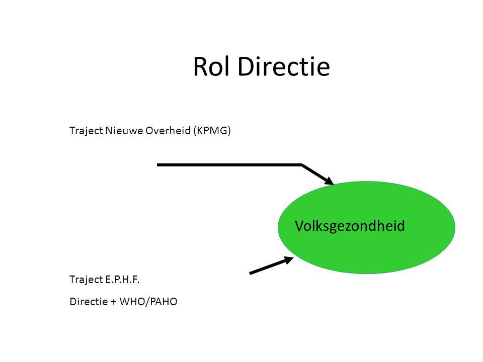 Rol Directie Traject E.P.H.F. Directie + WHO/PAHO Traject Nieuwe Overheid (KPMG) Volksgezondheid