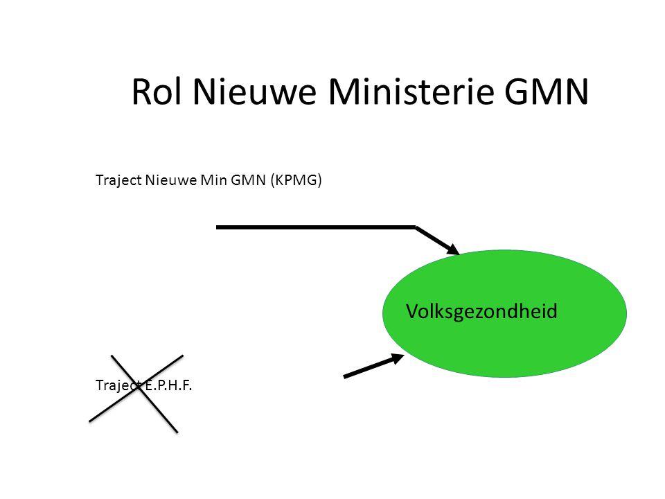 Rol Nieuwe Ministerie GMN Traject E.P.H.F. Traject Nieuwe Min GMN (KPMG) Volksgezondheid