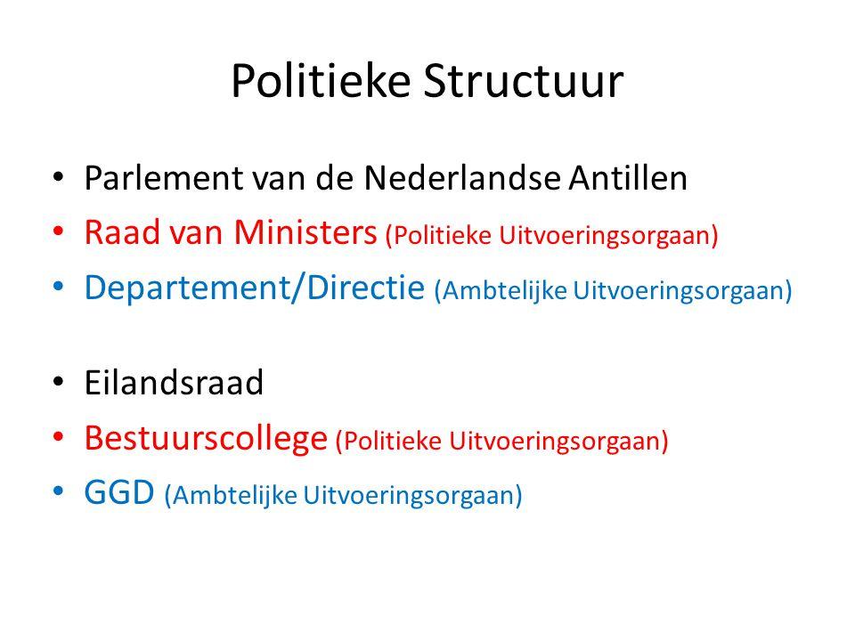 Politieke Structuur Parlement van de Nederlandse Antillen Raad van Ministers (Politieke Uitvoeringsorgaan) Departement/Directie (Ambtelijke Uitvoering
