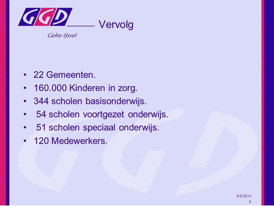 6-8-2014 9 Vervolg 22 Gemeenten. 160.000 Kinderen in zorg.