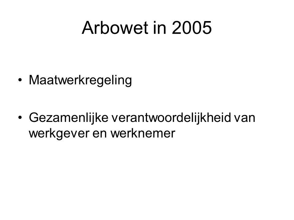 Arbowet in 2005 Maatwerkregeling Gezamenlijke verantwoordelijkheid van werkgever en werknemer