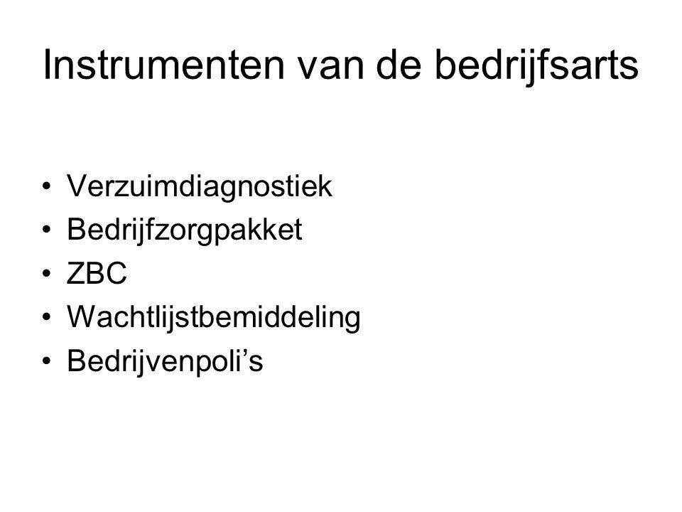 Instrumenten van de bedrijfsarts Verzuimdiagnostiek Bedrijfzorgpakket ZBC Wachtlijstbemiddeling Bedrijvenpoli's