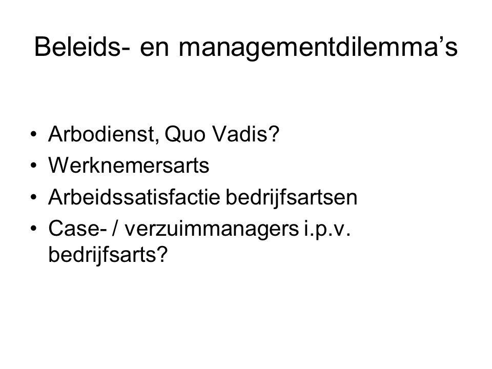 Beleids- en managementdilemma's Arbodienst, Quo Vadis? Werknemersarts Arbeidssatisfactie bedrijfsartsen Case- / verzuimmanagers i.p.v. bedrijfsarts?