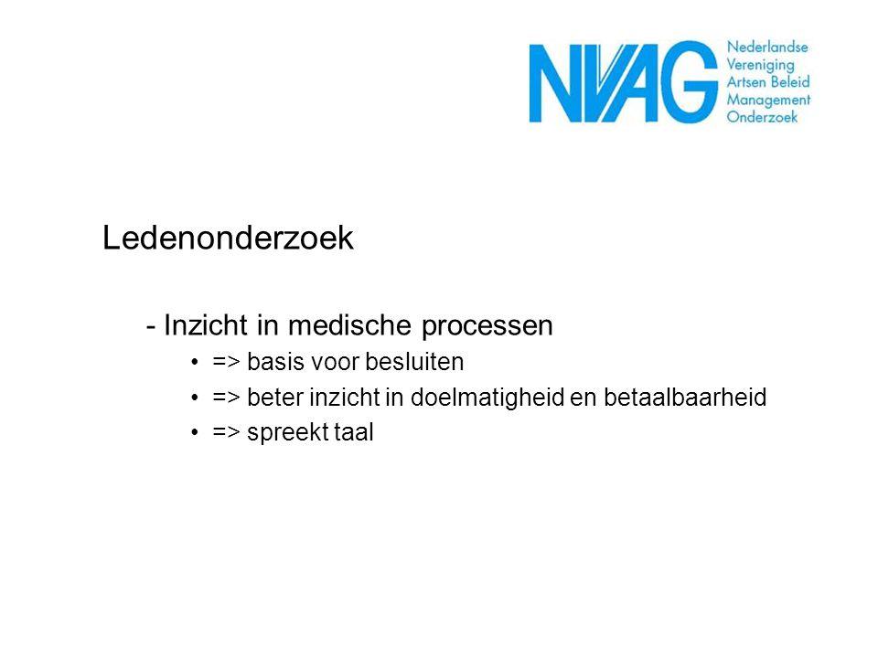 Ledenonderzoek - Inzicht in medische processen => basis voor besluiten => beter inzicht in doelmatigheid en betaalbaarheid => spreekt taal