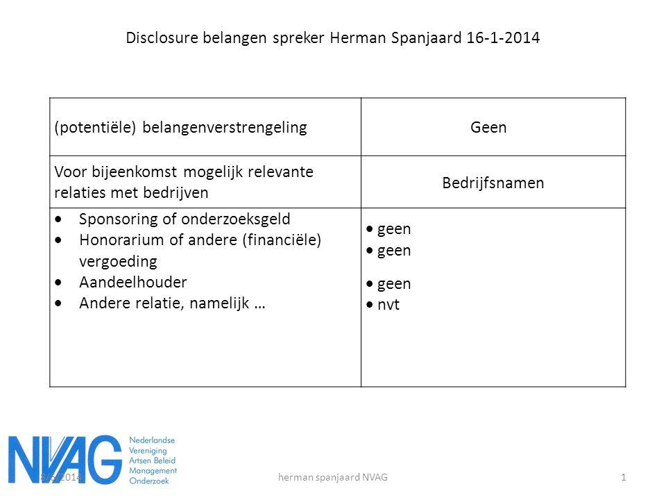 Bottom-up: Make use of Good Marketing Strategy 8/6/2014herman spanjaard NVAG22