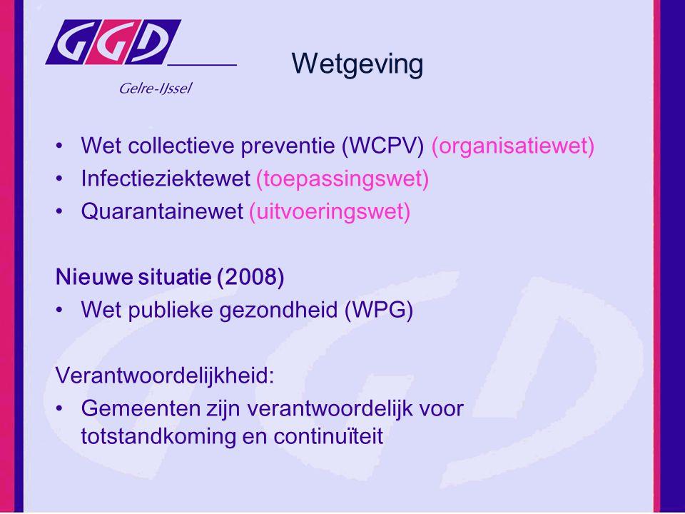Wet collectieve preventie (WCPV) (organisatiewet) Infectieziektewet (toepassingswet) Quarantainewet (uitvoeringswet) Nieuwe situatie (2008) Wet publie