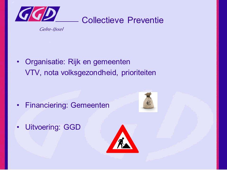 Collectieve Preventie Organisatie: Rijk en gemeenten VTV, nota volksgezondheid, prioriteiten Financiering: Gemeenten Uitvoering: GGD