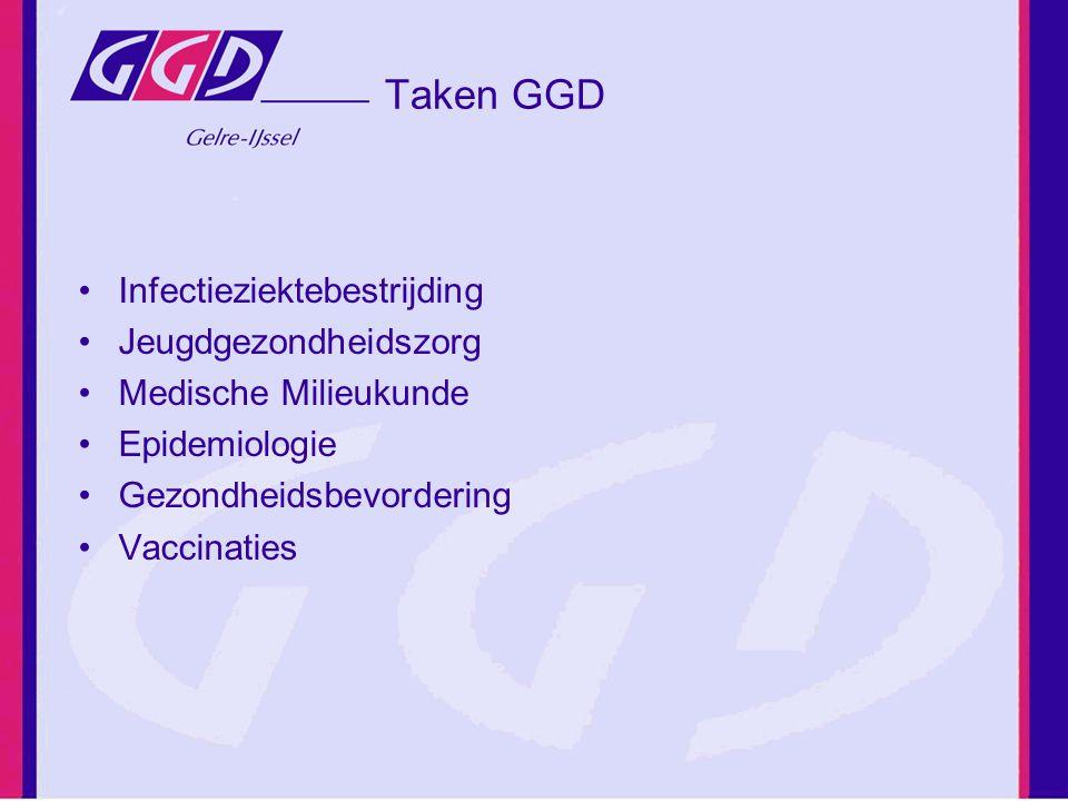 Taken GGD Infectieziektebestrijding Jeugdgezondheidszorg Medische Milieukunde Epidemiologie Gezondheidsbevordering Vaccinaties