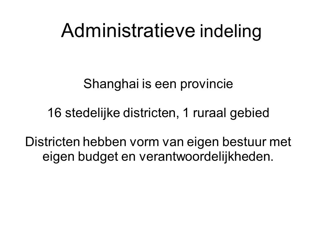 Administratieve indeling Shanghai is een provincie 16 stedelijke districten, 1 ruraal gebied Districten hebben vorm van eigen bestuur met eigen budget en verantwoordelijkheden.