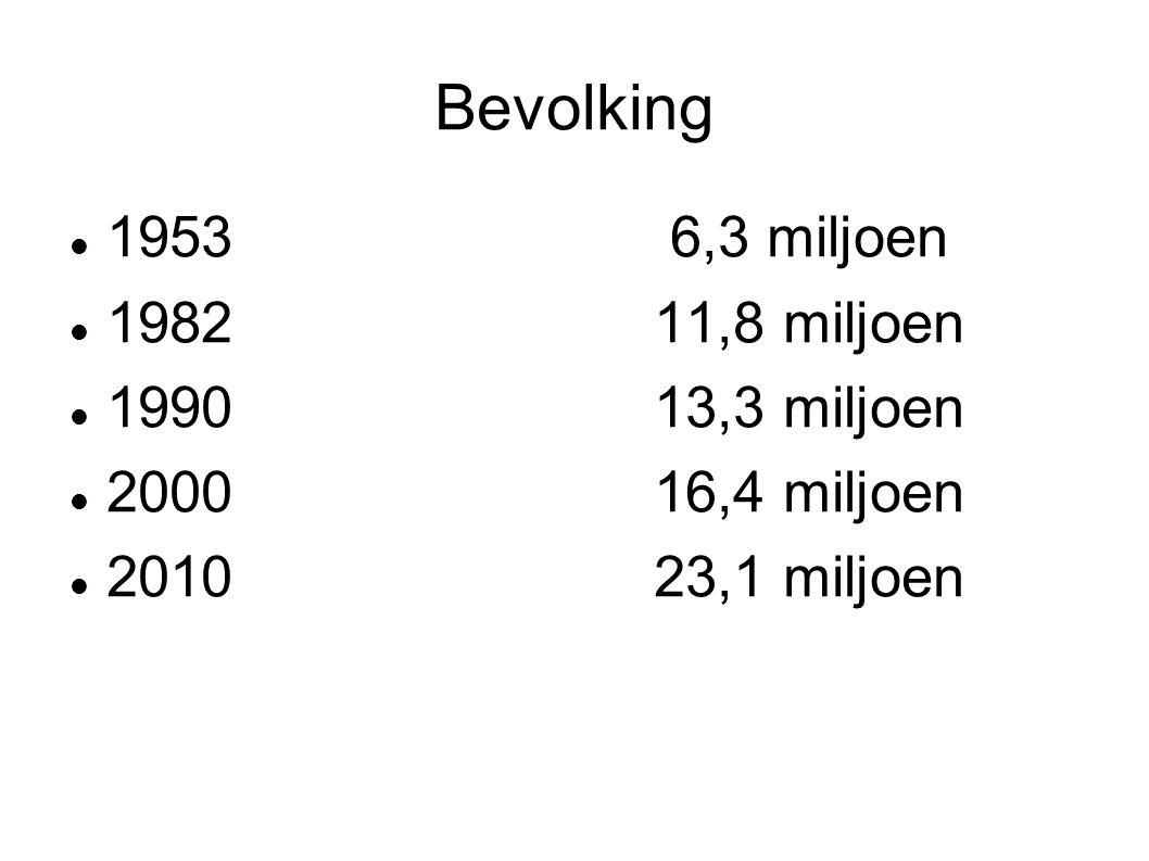Bevolking 1953 6,3 miljoen 1982 11,8 miljoen 1990 13,3 miljoen 2000 16,4 miljoen 2010 23,1 miljoen