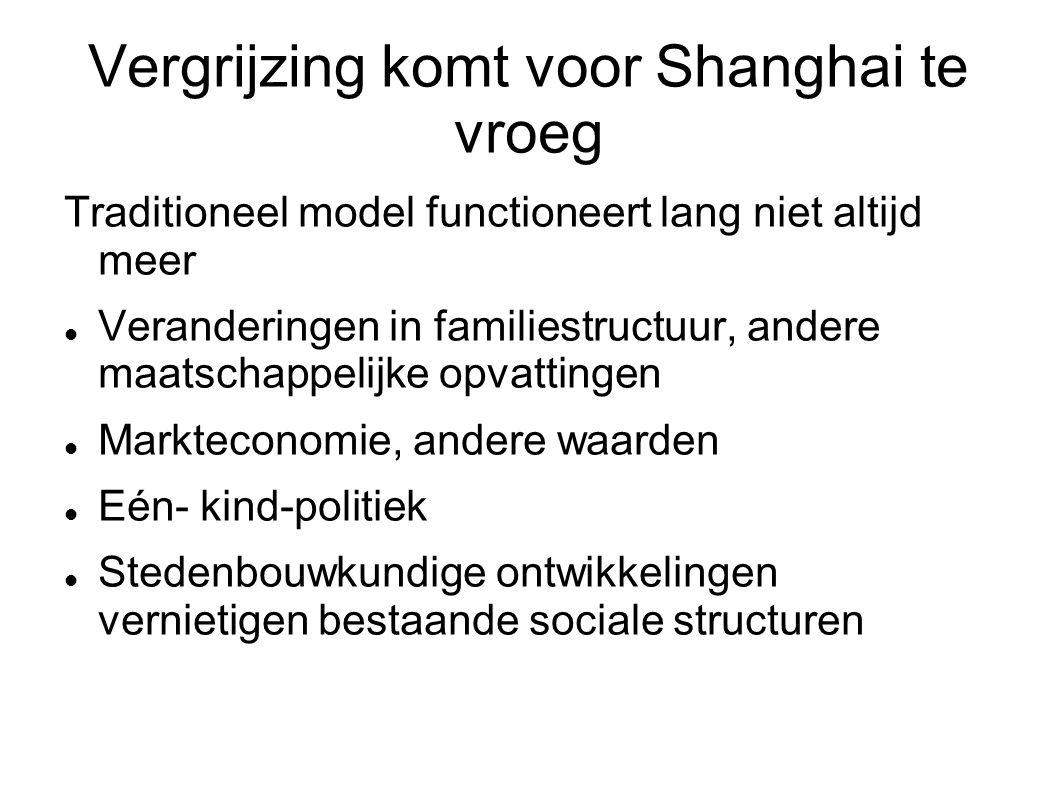 Vergrijzing komt voor Shanghai te vroeg Traditioneel model functioneert lang niet altijd meer Veranderingen in familiestructuur, andere maatschappelijke opvattingen Markteconomie, andere waarden Eén- kind-politiek Stedenbouwkundige ontwikkelingen vernietigen bestaande sociale structuren