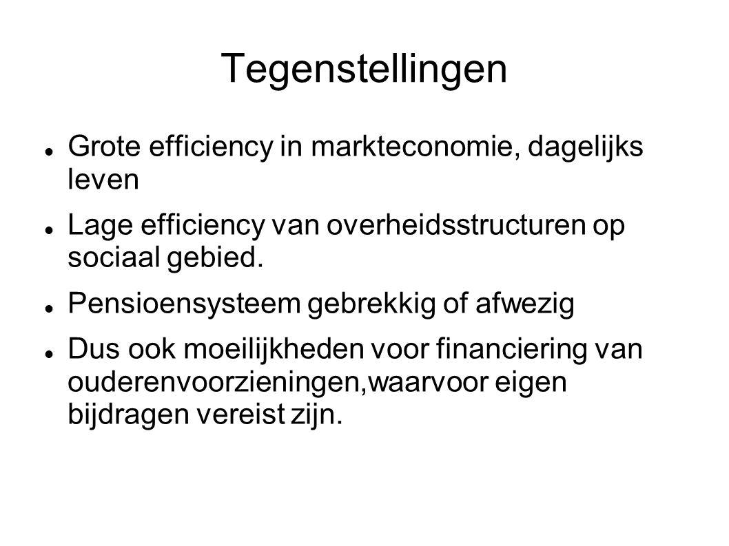Tegenstellingen Grote efficiency in markteconomie, dagelijks leven Lage efficiency van overheidsstructuren op sociaal gebied. Pensioensysteem gebrekki