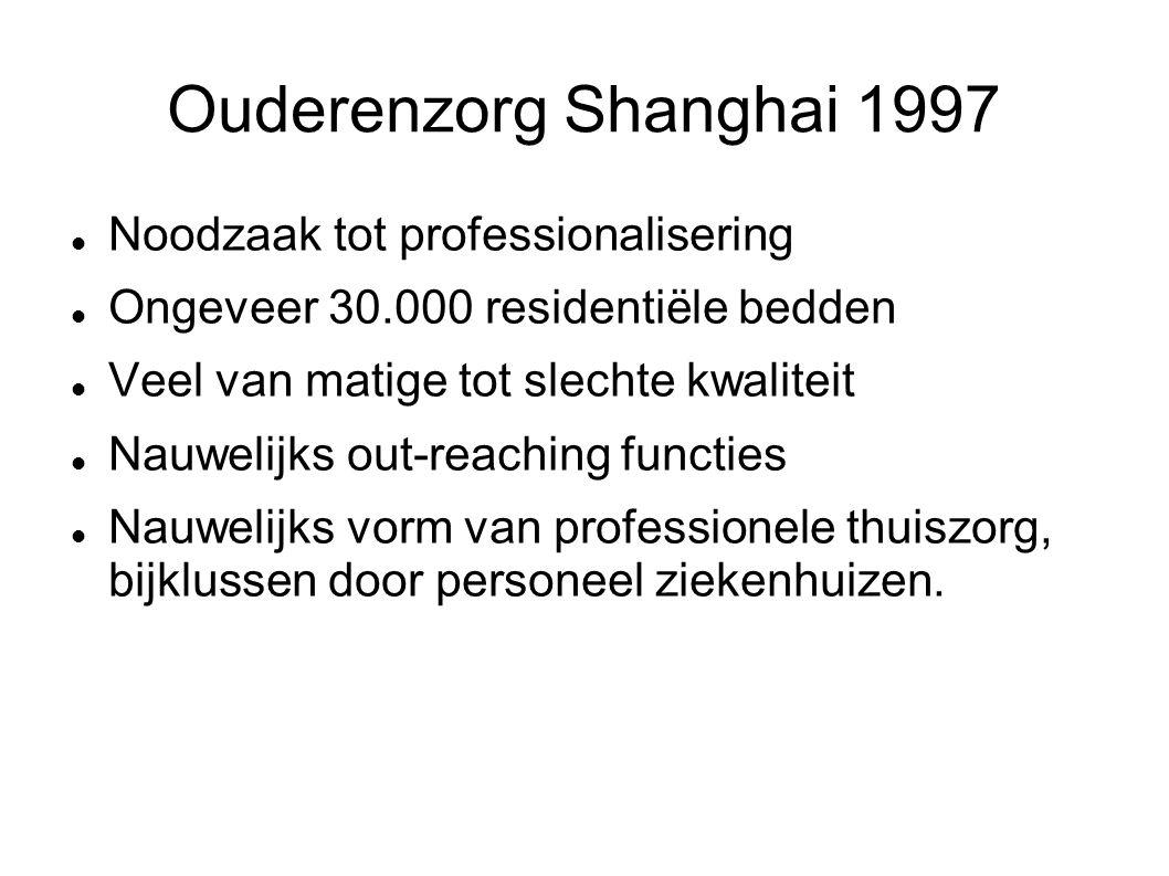 Ouderenzorg Shanghai 1997 Noodzaak tot professionalisering Ongeveer 30.000 residentiële bedden Veel van matige tot slechte kwaliteit Nauwelijks out-reaching functies Nauwelijks vorm van professionele thuiszorg, bijklussen door personeel ziekenhuizen.