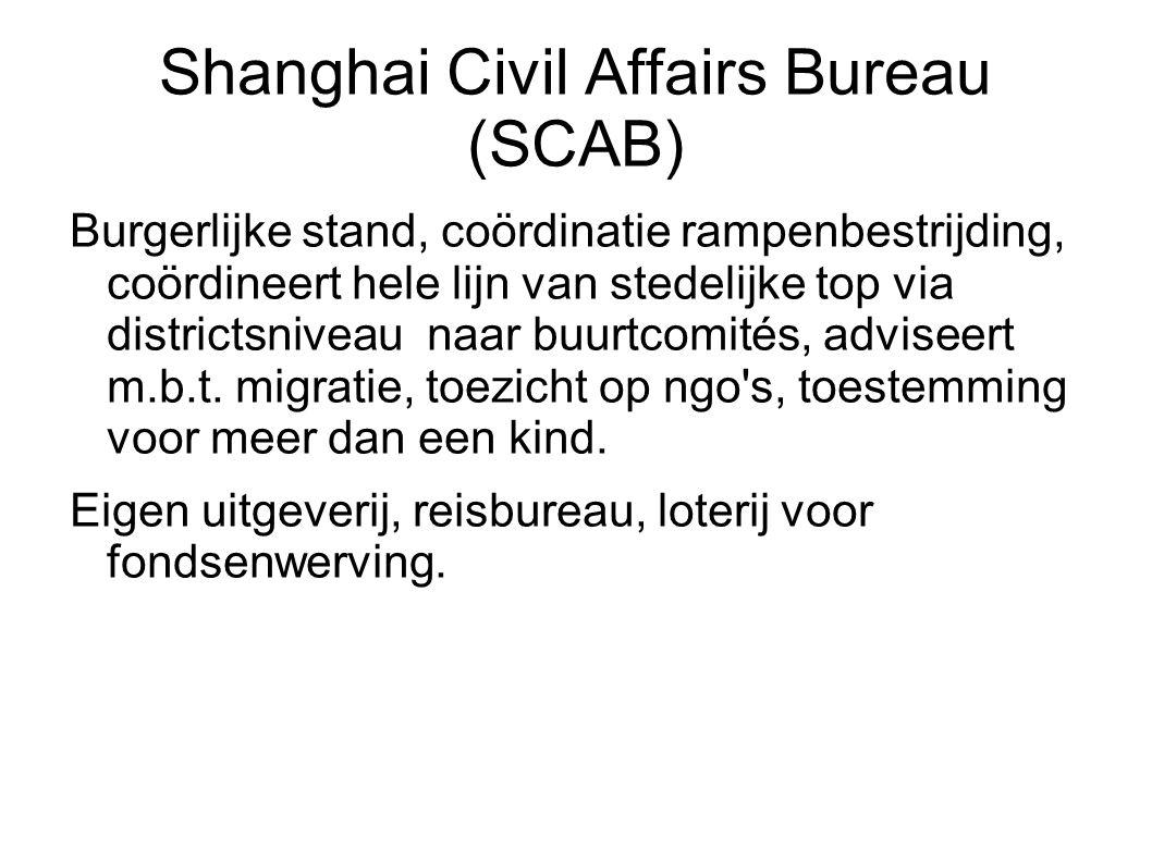 Shanghai Civil Affairs Bureau (SCAB) Burgerlijke stand, coördinatie rampenbestrijding, coördineert hele lijn van stedelijke top via districtsniveau naar buurtcomités, adviseert m.b.t.