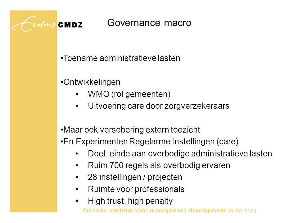 Governance macro Toename administratieve lasten Ontwikkelingen WMO (rol gemeenten) Uitvoering care door zorgverzekeraars Maar ook versobering extern t