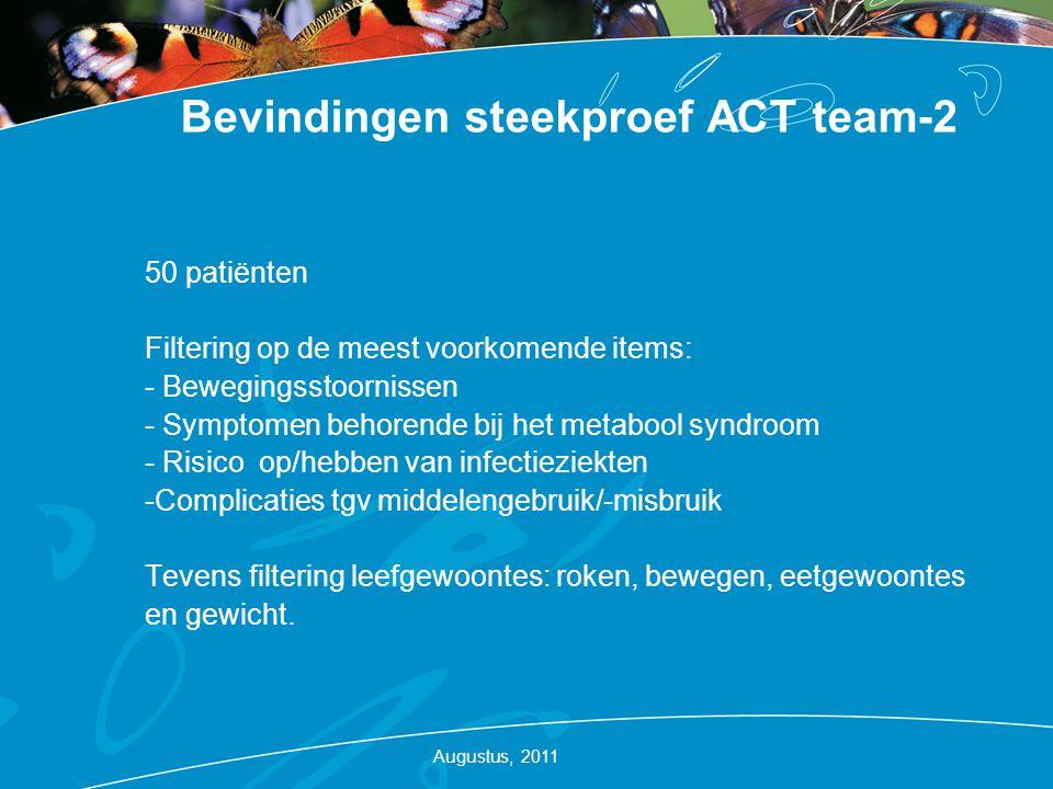 Bevindingen steekproef ACT team-2 50 patiënten Filtering op de meest voorkomende items: - Bewegingsstoornissen - Symptomen behorende bij het metabool