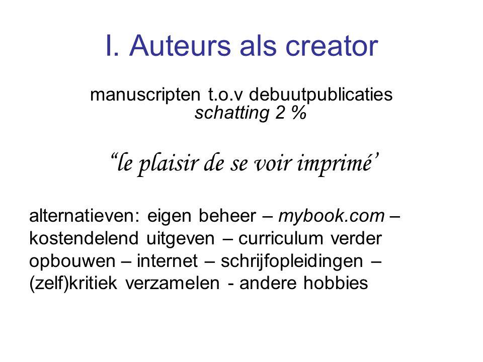 "I. Auteurs als creator manuscripten t.o.v debuutpublicaties schatting 2 % ""le plaisir de se voir imprimé' alternatieven: eigen beheer – mybook.com – k"