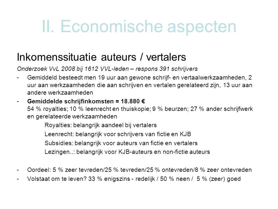 II. Economische aspecten Inkomenssituatie auteurs / vertalers Onderzoek VvL 2008 bij 1612 VVL-leden – respons 391 schrijvers -Gemiddeld besteedt men 1