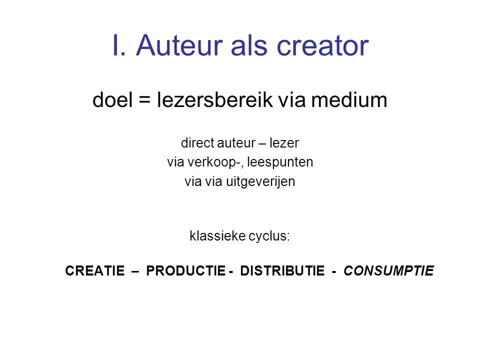 I. Auteur als creator doel = lezersbereik via medium direct auteur – lezer via verkoop-, leespunten via via uitgeverijen klassieke cyclus: CREATIE – P